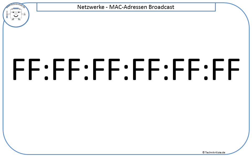 MAC-Broadcast Adresse